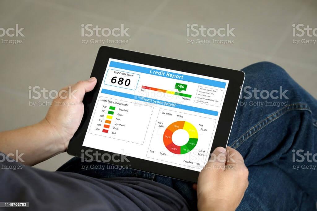 Mô hình chấm điểm tín dụng tự động của Credit Score