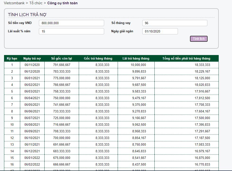 Cách tính lãi suất vay mua nhà Vietcombank mới nhất