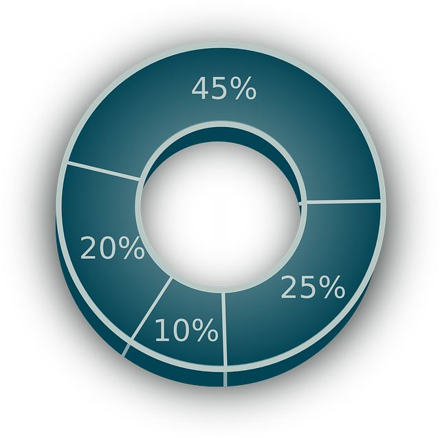Cách tính lãi suất vay tín chấp Agribank